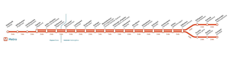 Схема метро Хельсинки