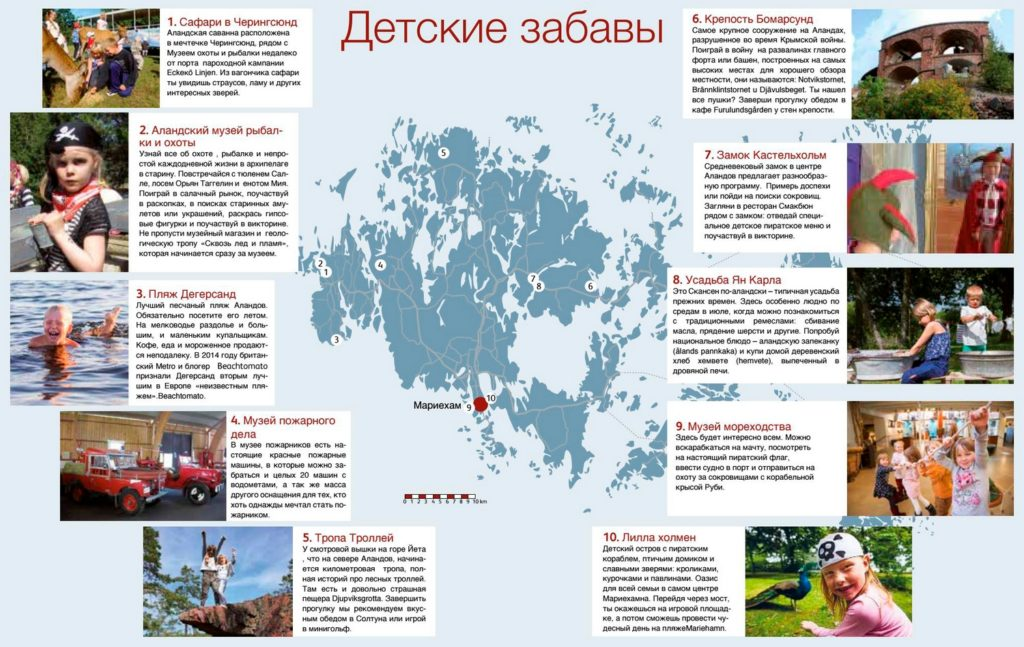 Карта Аландских островов с достопримечательностями для детей