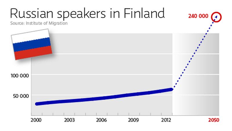 Государственный язык Финляндии