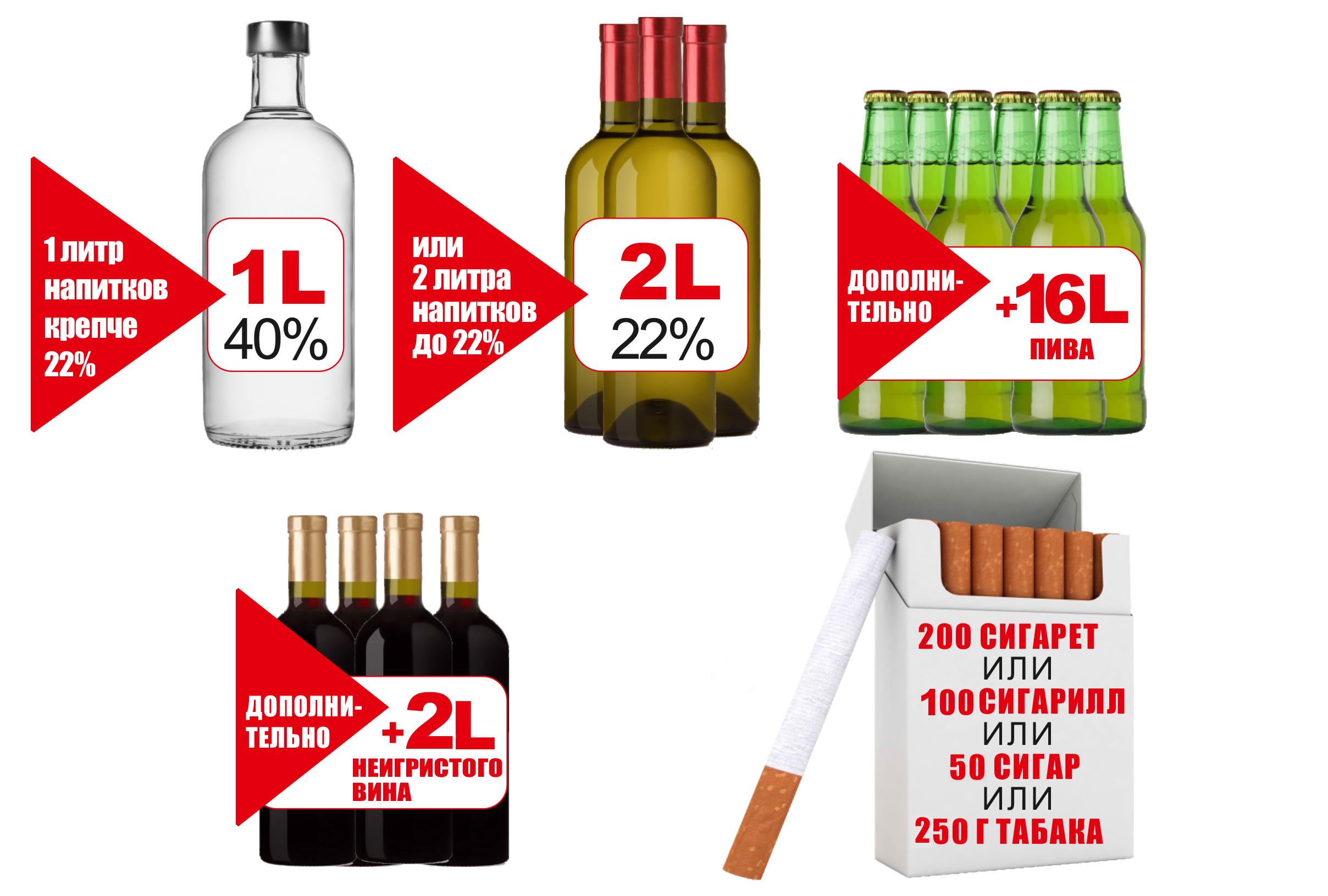 Сколько крепкого алкоголя можно ввезти из Финляндии в Россию