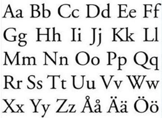 Финский алфавит
