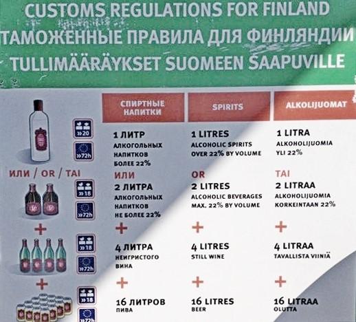 Сколько вина можно провозить через границу Финляндии из России