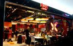 Rax buffet в Хельсинки – сеть ресторанов со шведским столом